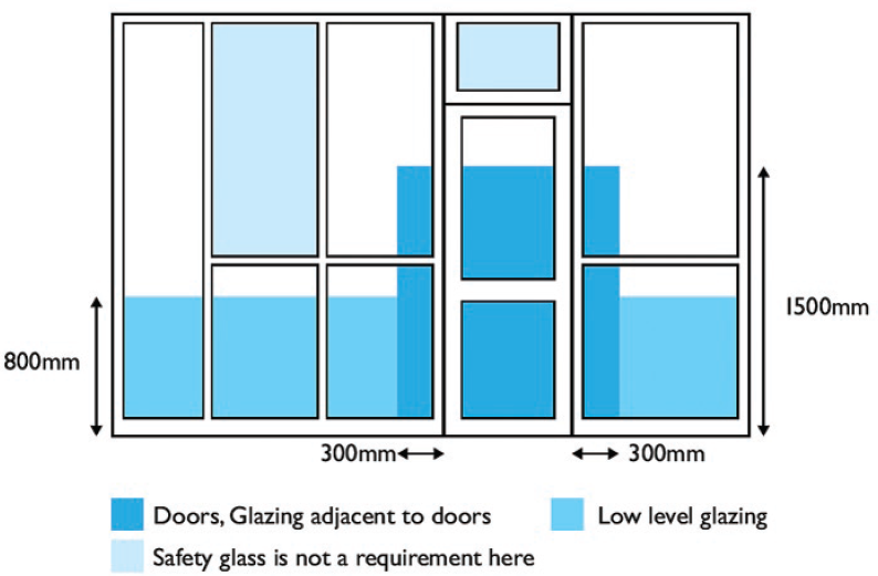 safety-glass-areas